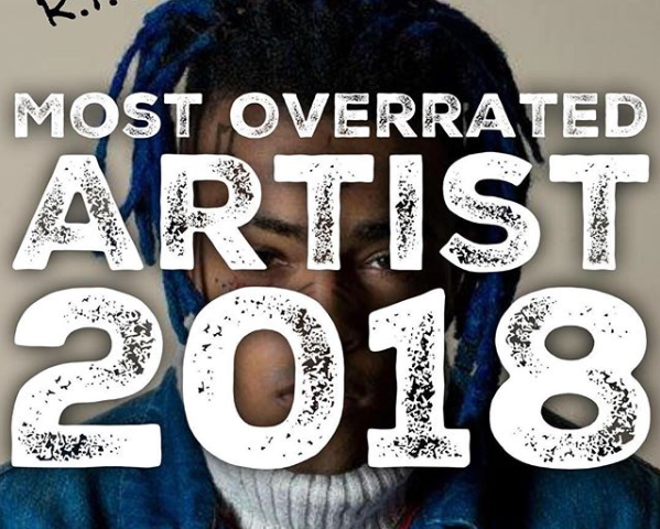 Most Overrated Artist 2018