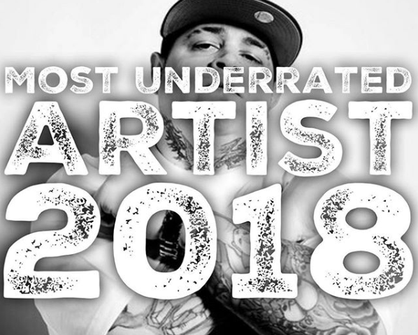 Most Underrated Artist 2018